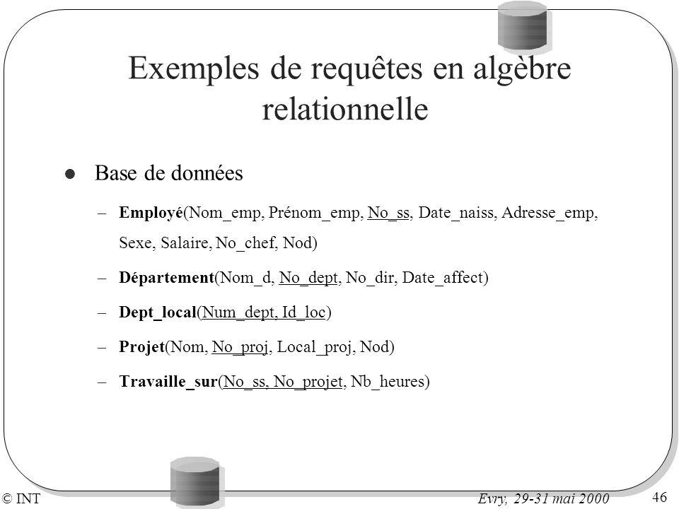 © INT 46 Evry, 29-31 mai 2000 Exemples de requêtes en algèbre relationnelle Base de données –Employé(Nom_emp, Prénom_emp, No_ss, Date_naiss, Adresse_e