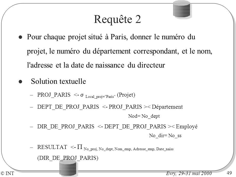 © INT 49 Evry, 29-31 mai 2000 Requête 2 Pour chaque projet situé à Paris, donner le numéro du projet, le numéro du département correspondant, et le no