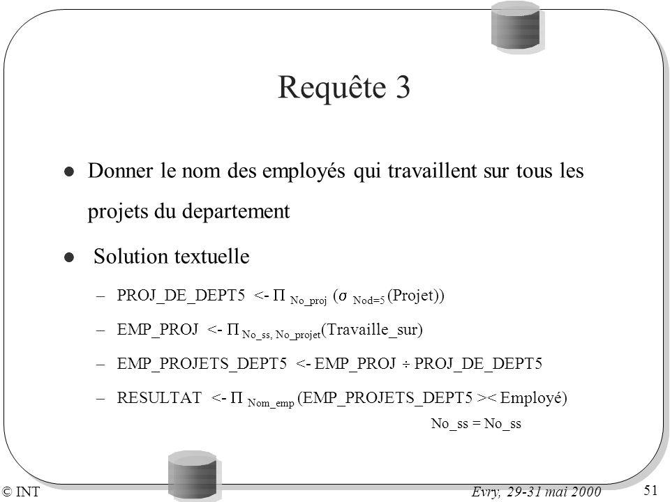 © INT 51 Evry, 29-31 mai 2000 Requête 3 Donner le nom des employés qui travaillent sur tous les projets du departement Solution textuelle –PROJ_DE_DEP