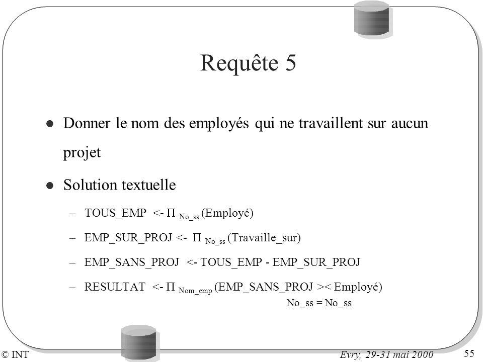 © INT 55 Evry, 29-31 mai 2000 Requête 5 Donner le nom des employés qui ne travaillent sur aucun projet Solution textuelle –TOUS_EMP <- No_ss (Employé)