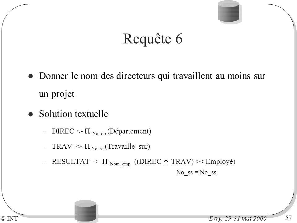 © INT 57 Evry, 29-31 mai 2000 Requête 6 Donner le nom des directeurs qui travaillent au moins sur un projet Solution textuelle –DIREC <- No_dir (Dépar
