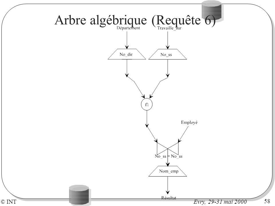 © INT 58 Evry, 29-31 mai 2000 Arbre algébrique (Requête 6)