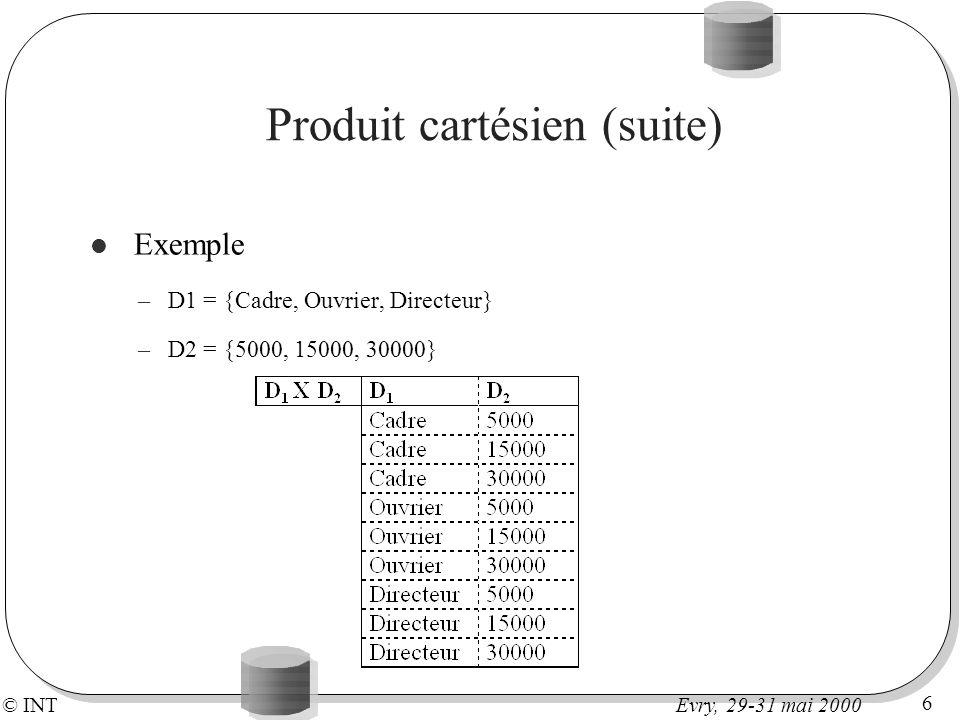 © INT 7 Evry, 29-31 mai 2000 Relation Définition –sous-ensemble du produit cartésien d une liste de domaines –caractérisée par un nom.
