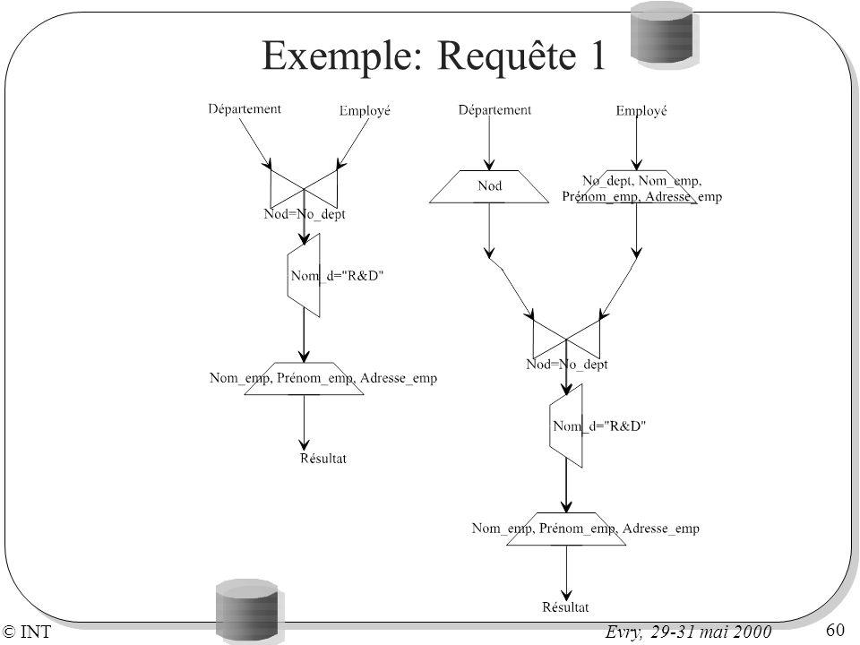 © INT 60 Evry, 29-31 mai 2000 Exemple: Requête 1