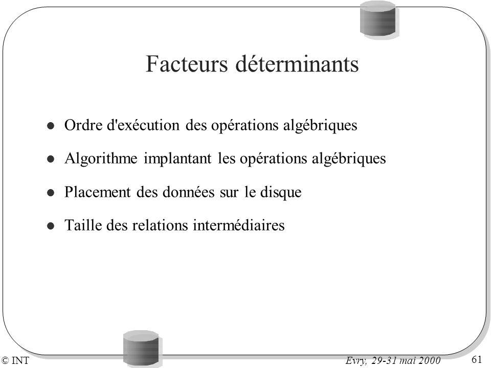© INT 61 Evry, 29-31 mai 2000 Facteurs déterminants Ordre d'exécution des opérations algébriques Algorithme implantant les opérations algébriques Plac