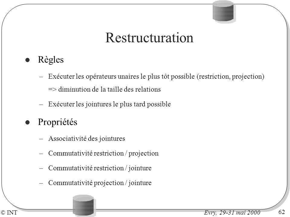 © INT 62 Evry, 29-31 mai 2000 Restructuration Règles –Exécuter les opérateurs unaires le plus tôt possible (restriction, projection) => diminution de