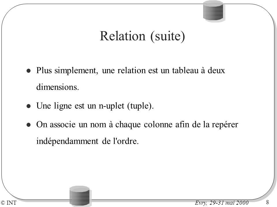 © INT 8 Evry, 29-31 mai 2000 Relation (suite) Plus simplement, une relation est un tableau à deux dimensions. Une ligne est un n-uplet (tuple). On ass