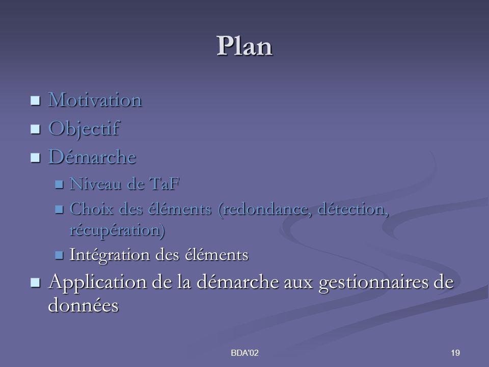 19BDA 02 Plan Motivation Motivation Objectif Objectif Démarche Démarche Niveau de TaF Niveau de TaF Choix des éléments (redondance, détection, récupération) Choix des éléments (redondance, détection, récupération) Intégration des éléments Intégration des éléments Application de la démarche aux gestionnaires de données Application de la démarche aux gestionnaires de données