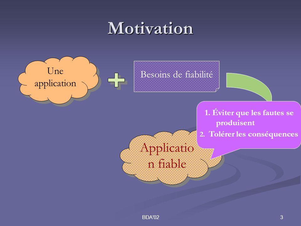 4BDA 02 Motivation Une application Niveau de TaF Application tolérante aux fautes