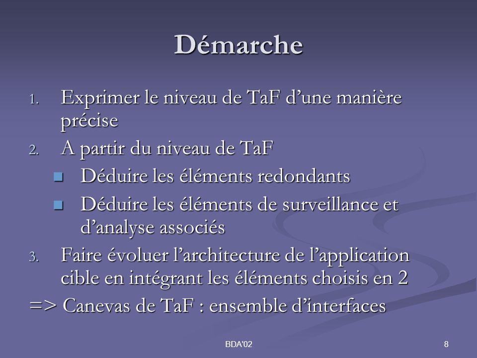 8BDA 02 Démarche 1. Exprimer le niveau de TaF dune manière précise 2.