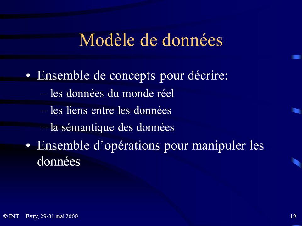 © INTEvry, 29-31 mai 2000 19 Modèle de données Ensemble de concepts pour décrire: –les données du monde réel –les liens entre les données –la sémantiq