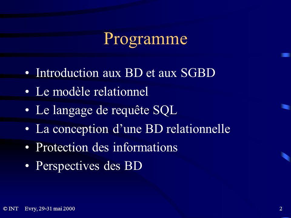 © INTEvry, 29-31 mai 2000 23 Système de gestion de bases de données Système logiciel gérant les données dune BD, selon un modèle fixé Un SGBD doit permettre la définition, la manipulation et le contrôle des données