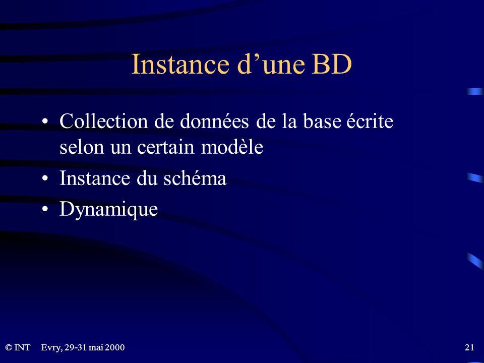 © INTEvry, 29-31 mai 2000 21 Instance dune BD Collection de données de la base écrite selon un certain modèle Instance du schéma Dynamique