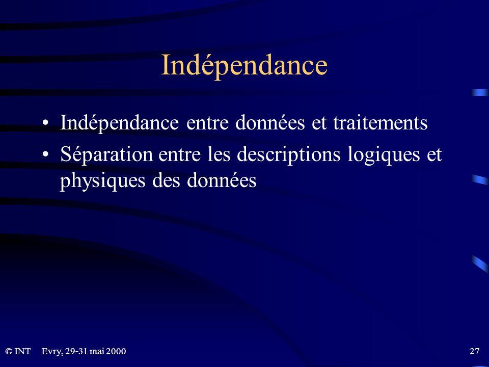 © INTEvry, 29-31 mai 2000 27 Indépendance Indépendance entre données et traitements Séparation entre les descriptions logiques et physiques des donnée