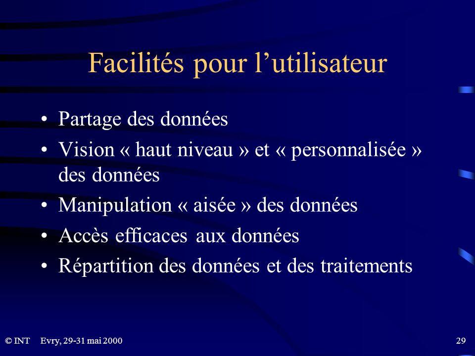 © INTEvry, 29-31 mai 2000 29 Facilités pour lutilisateur Partage des données Vision « haut niveau » et « personnalisée » des données Manipulation « ai
