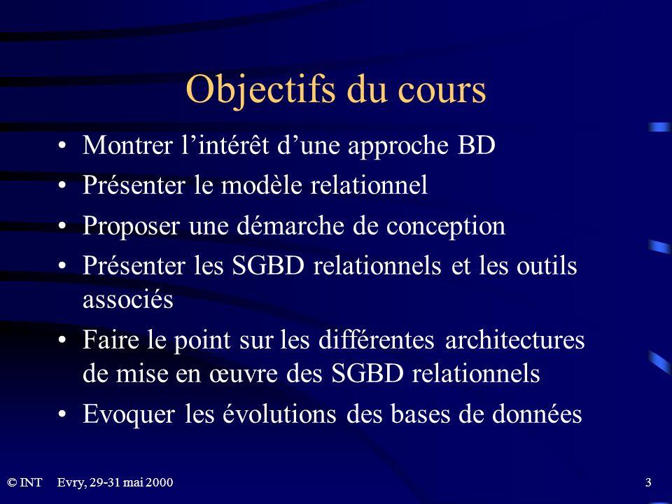 © INTEvry, 29-31 mai 2000 64 Les utilisateurs dun SGBD L administrateur BD –Contexte de travail: les 3 niveaux.
