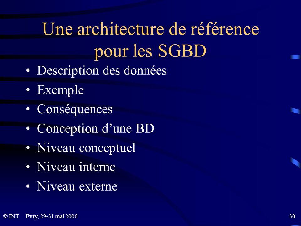 © INTEvry, 29-31 mai 2000 30 Une architecture de référence pour les SGBD Description des données Exemple Conséquences Conception dune BD Niveau concep