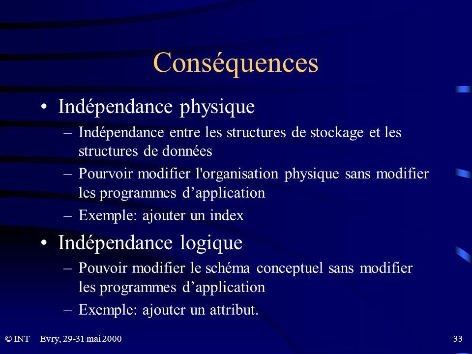 © INTEvry, 29-31 mai 2000 33 Conséquences Indépendance physique –Indépendance entre les structures de stockage et les structures de données –Pourvoir