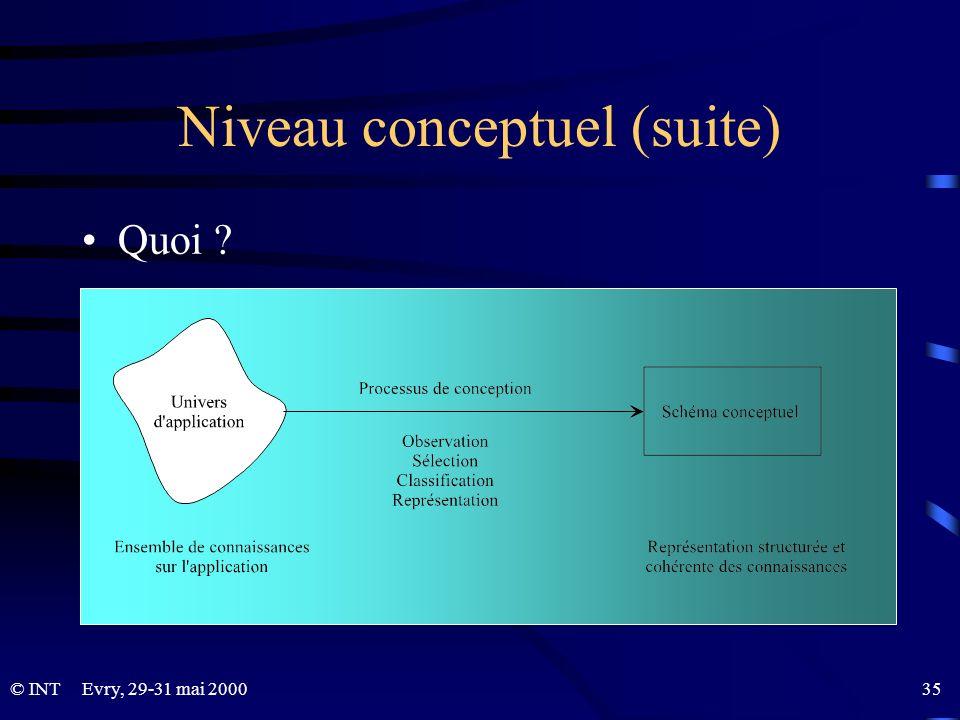 © INTEvry, 29-31 mai 2000 35 Niveau conceptuel (suite) Quoi ?