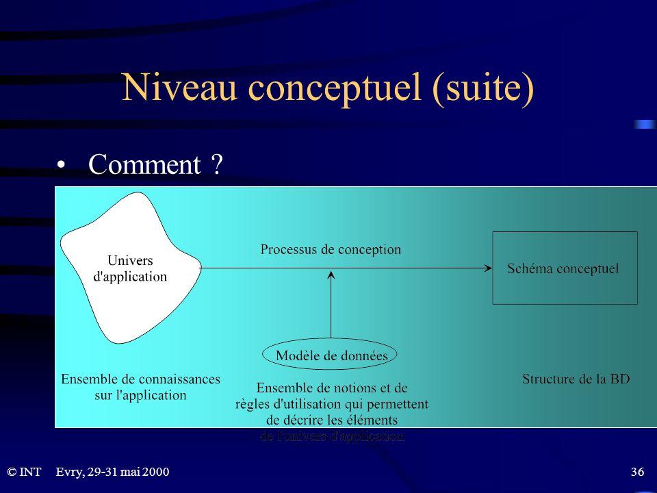 © INTEvry, 29-31 mai 2000 36 Niveau conceptuel (suite) Comment ?