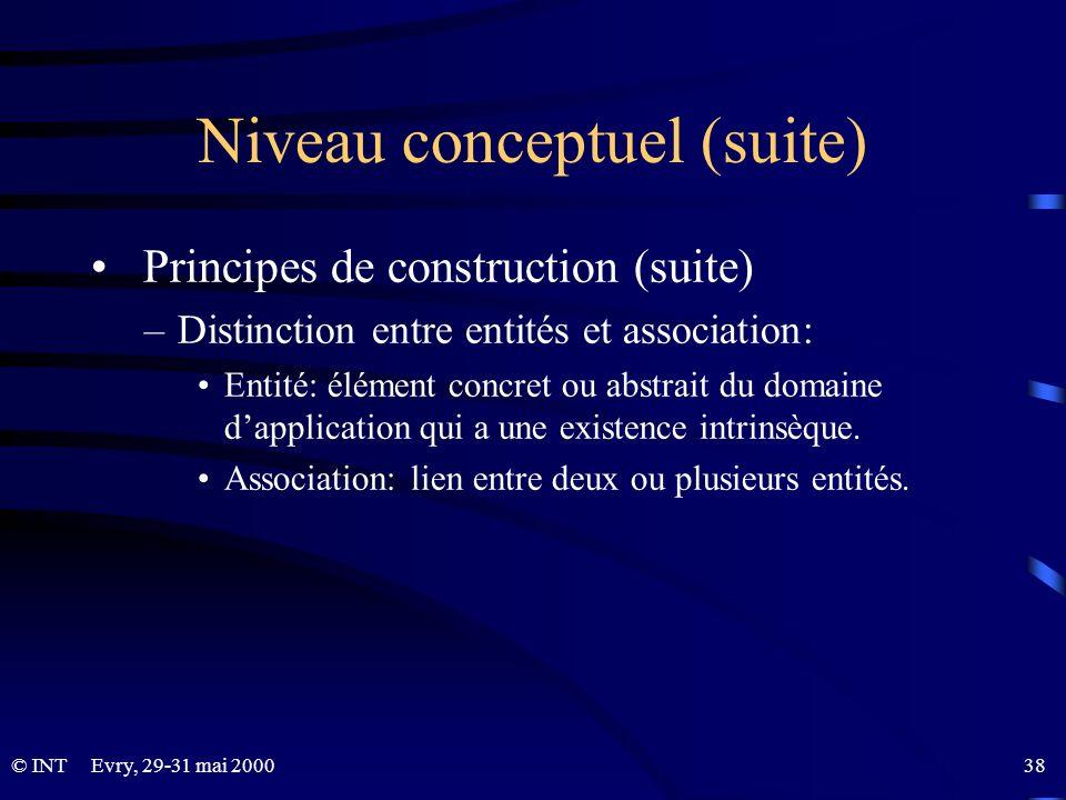 © INTEvry, 29-31 mai 2000 38 Niveau conceptuel (suite) Principes de construction (suite) –Distinction entre entités et association: Entité: élément co