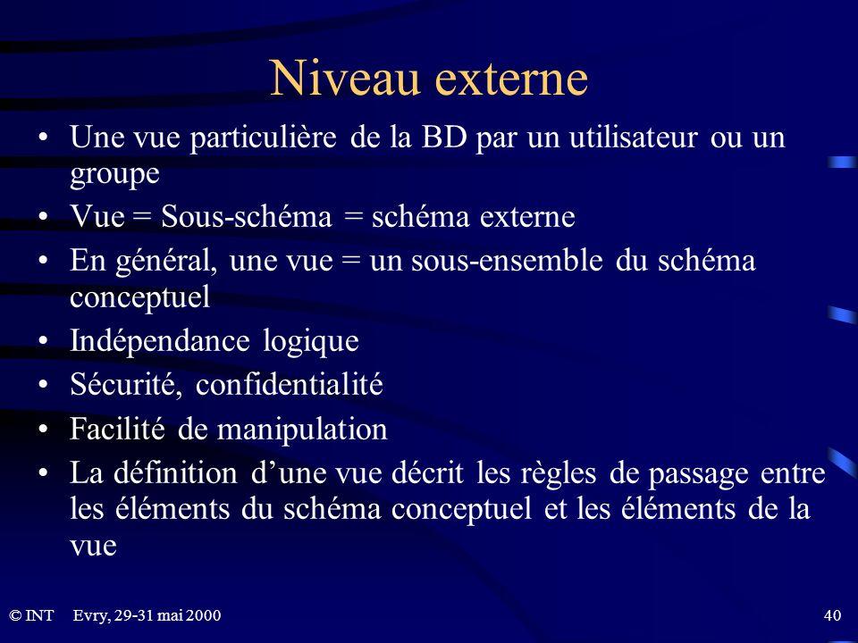 © INTEvry, 29-31 mai 2000 40 Niveau externe Une vue particulière de la BD par un utilisateur ou un groupe Vue = Sous-schéma = schéma externe En généra