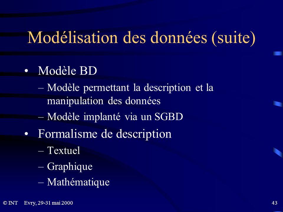© INTEvry, 29-31 mai 2000 43 Modélisation des données (suite) Modèle BD –Modèle permettant la description et la manipulation des données –Modèle impla