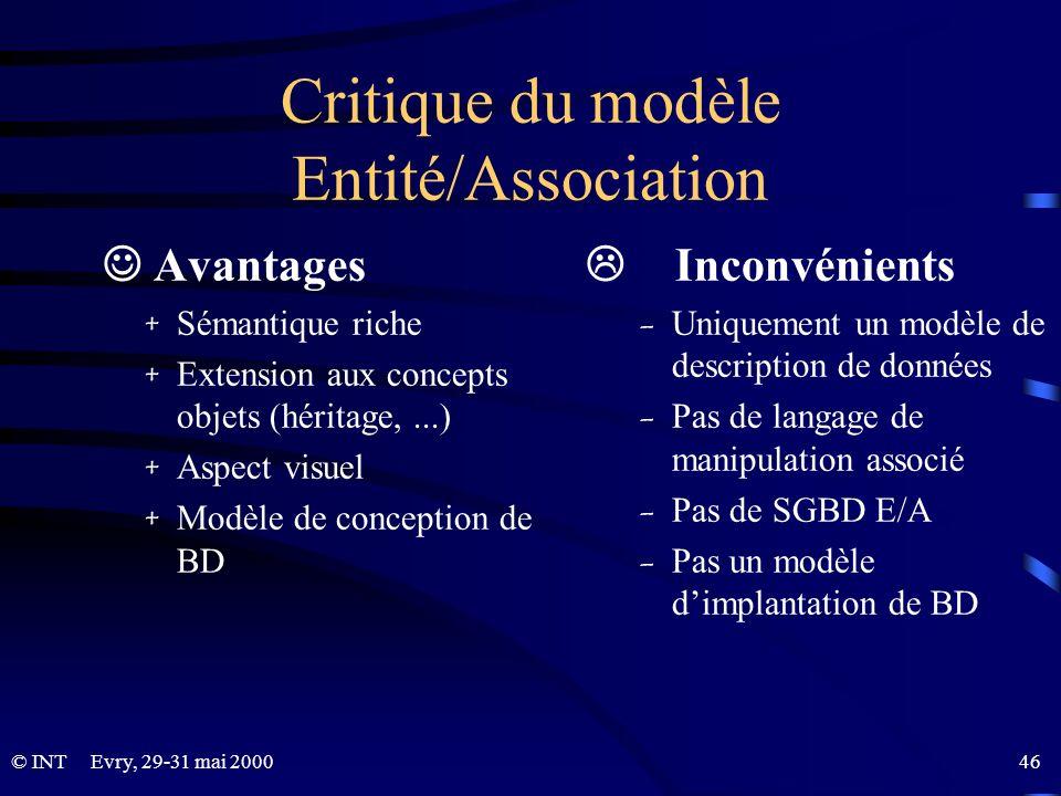 © INTEvry, 29-31 mai 2000 46 Critique du modèle Entité/Association Avantages +Sémantique riche +Extension aux concepts objets (héritage,...) +Aspect v