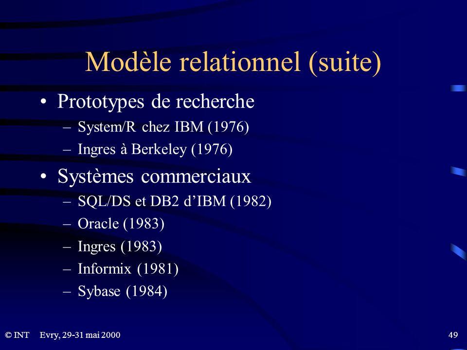 © INTEvry, 29-31 mai 2000 49 Modèle relationnel (suite) Prototypes de recherche –System/R chez IBM (1976) –Ingres à Berkeley (1976) Systèmes commercia