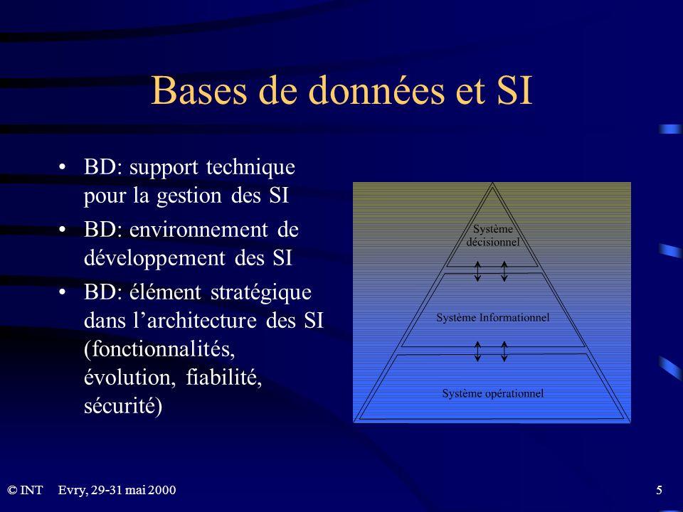 © INTEvry, 29-31 mai 2000 5 Bases de données et SI BD: support technique pour la gestion des SI BD: environnement de développement des SI BD: élément