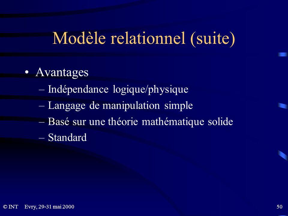 © INTEvry, 29-31 mai 2000 50 Modèle relationnel (suite) Avantages –Indépendance logique/physique –Langage de manipulation simple –Basé sur une théorie