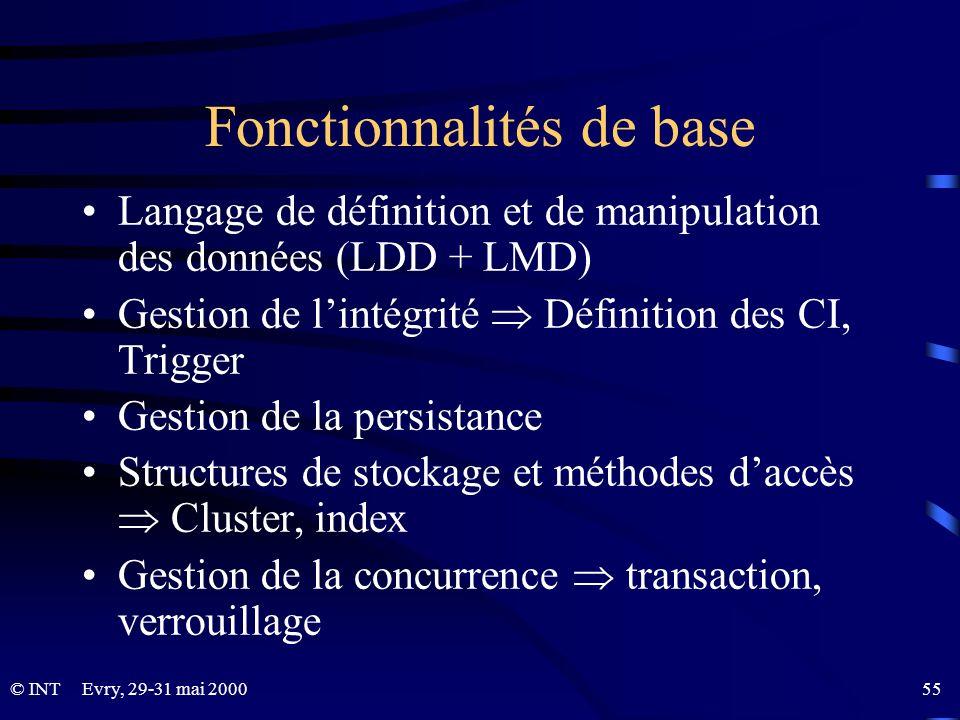 © INTEvry, 29-31 mai 2000 55 Fonctionnalités de base Langage de définition et de manipulation des données (LDD + LMD) Gestion de lintégrité Définition