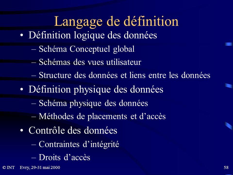© INTEvry, 29-31 mai 2000 58 Langage de définition Définition logique des données –Schéma Conceptuel global –Schémas des vues utilisateur –Structure d