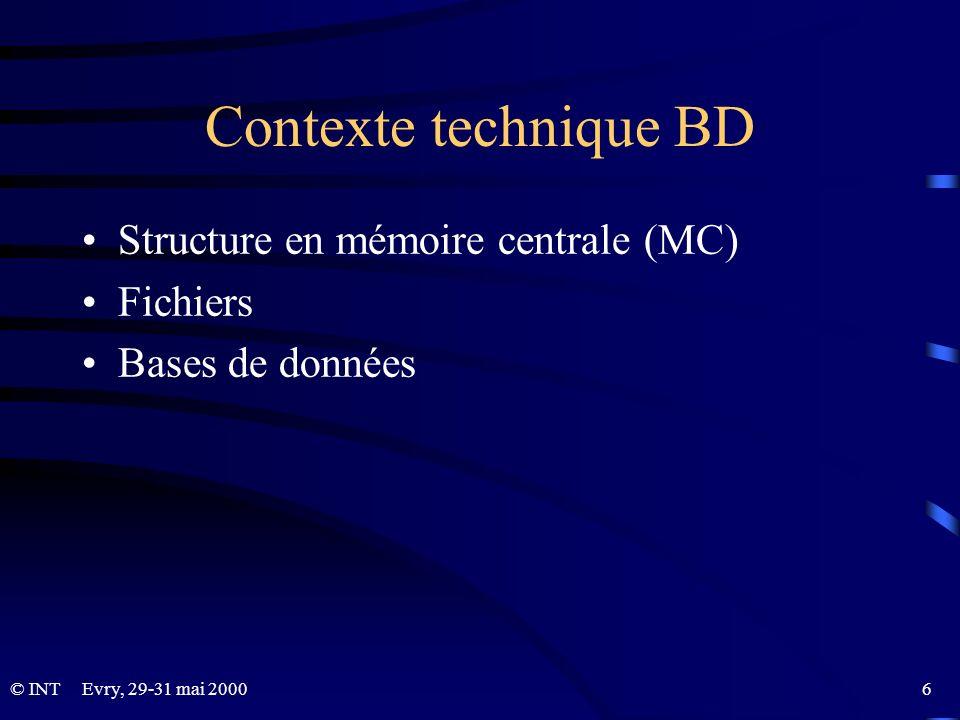© INTEvry, 29-31 mai 2000 6 Contexte technique BD Structure en mémoire centrale (MC) Fichiers Bases de données