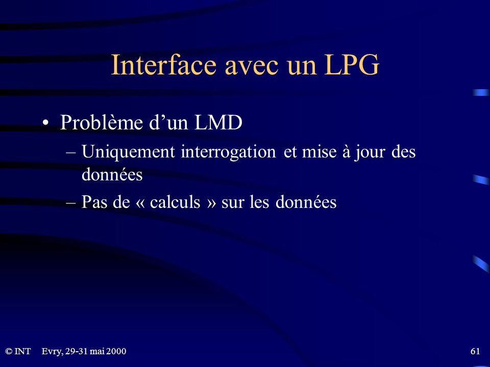 © INTEvry, 29-31 mai 2000 61 Interface avec un LPG Problème dun LMD –Uniquement interrogation et mise à jour des données –Pas de « calculs » sur les d