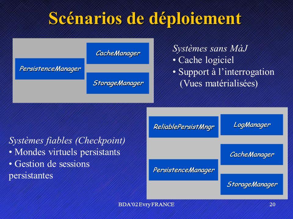 BDA'02 Evry FRANCE20 Scénarios de déploiement CacheManager StorageManager PersistenceManager Systèmes sans MàJ Cache logiciel Support à linterrogation