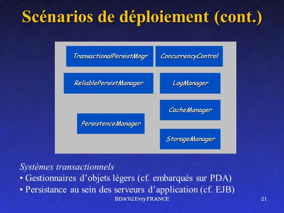 BDA'02 Evry FRANCE21 Scénarios de déploiement (cont.) CacheManager StorageManager PersistenceManager ReliablePersistManagerLogManager Systèmes transac