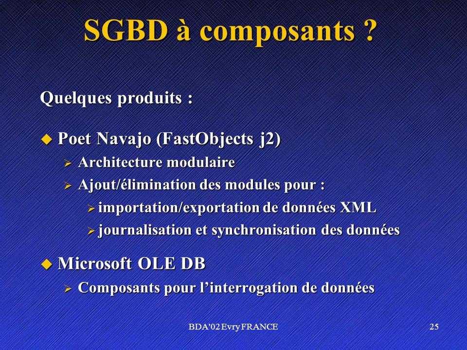 BDA'02 Evry FRANCE25 SGBD à composants ? Quelques produits : Poet Navajo (FastObjects j2) Poet Navajo (FastObjects j2) Architecture modulaire Architec