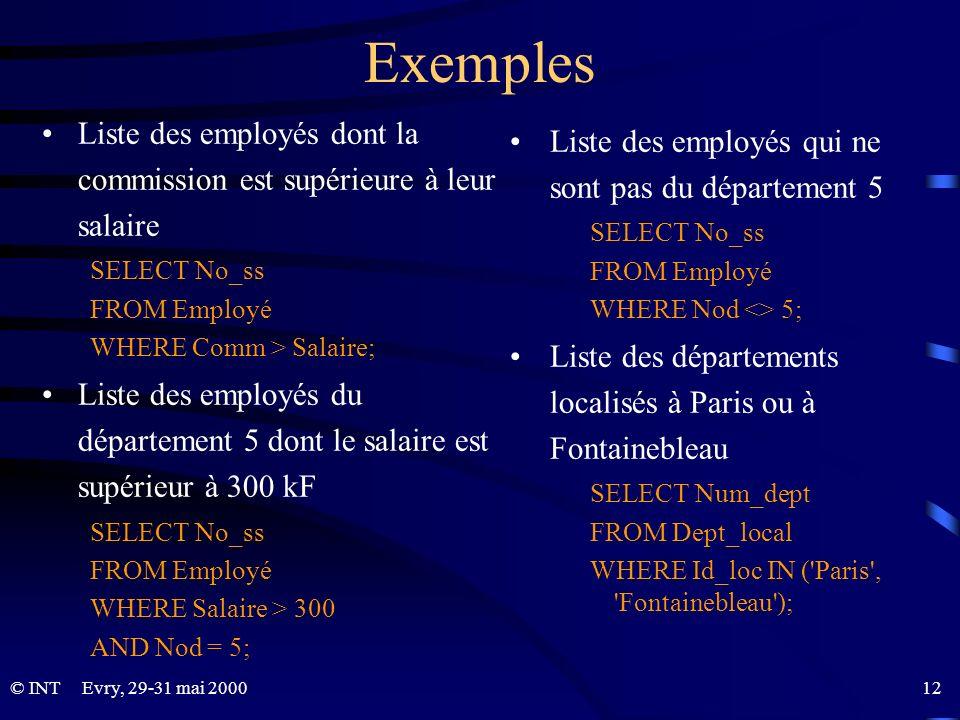 Evry, 29-31 mai 2000 12© INT Exemples Liste des employés dont la commission est supérieure à leur salaire SELECT No_ss FROM Employé WHERE Comm > Salai