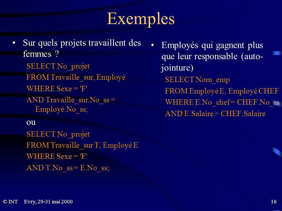 Evry, 29-31 mai 2000 16© INT Exemples Sur quels projets travaillent des femmes ? SELECT No_projet FROM Travaille_sur, Employé WHERE Sexe = 'F' AND Tra