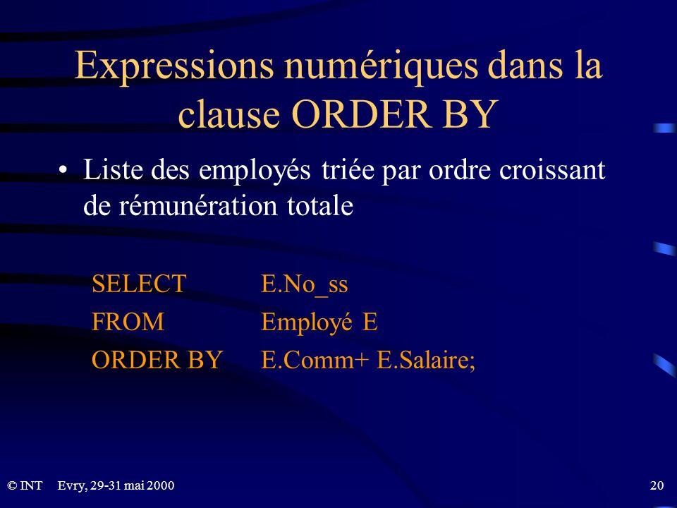 Evry, 29-31 mai 2000 20© INT Expressions numériques dans la clause ORDER BY Liste des employés triée par ordre croissant de rémunération totale SELECT