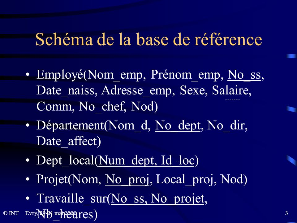 Evry, 29-31 mai 2000 3© INT Schéma de la base de référence Employé(Nom_emp, Prénom_emp, No_ss, Date_naiss, Adresse_emp, Sexe, Salaire, Comm, No_chef,