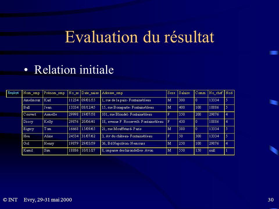 Evry, 29-31 mai 2000 30© INT Evaluation du résultat Relation initiale
