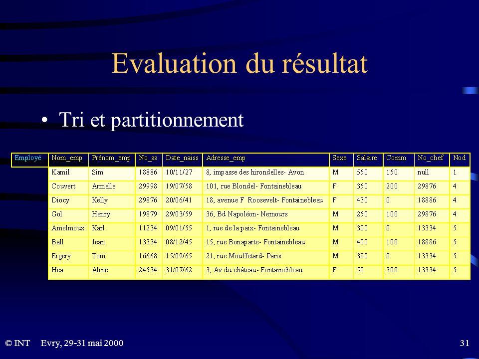 Evry, 29-31 mai 2000 31© INT Evaluation du résultat Tri et partitionnement