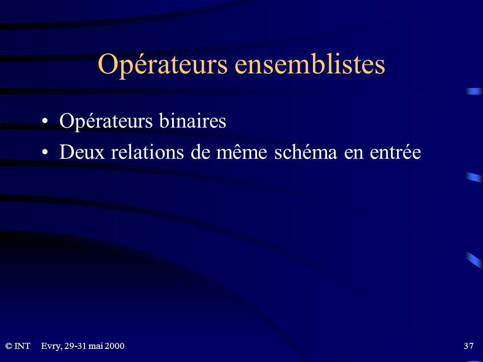 Evry, 29-31 mai 2000 37© INT Opérateurs ensemblistes Opérateurs binaires Deux relations de même schéma en entrée