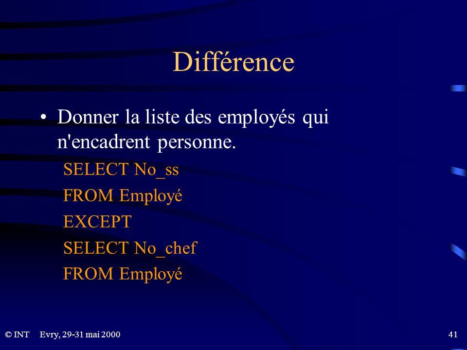 Evry, 29-31 mai 2000 41© INT Différence Donner la liste des employés qui n'encadrent personne. SELECT No_ss FROM Employé EXCEPT SELECT No_chef FROM Em
