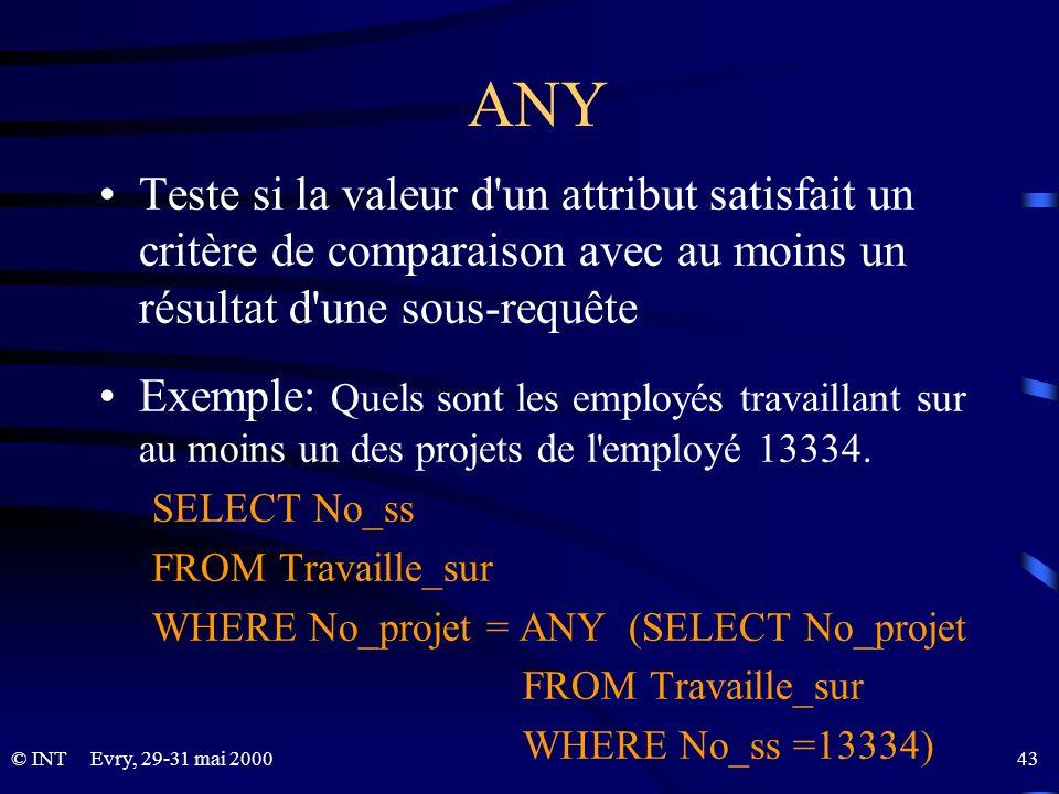 Evry, 29-31 mai 2000 43© INT ANY Teste si la valeur d'un attribut satisfait un critère de comparaison avec au moins un résultat d'une sous-requête Exe