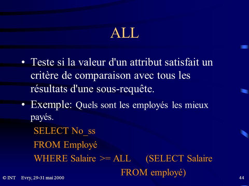 Evry, 29-31 mai 2000 44© INT ALL Teste si la valeur d'un attribut satisfait un critère de comparaison avec tous les résultats d'une sous-requête. Exem