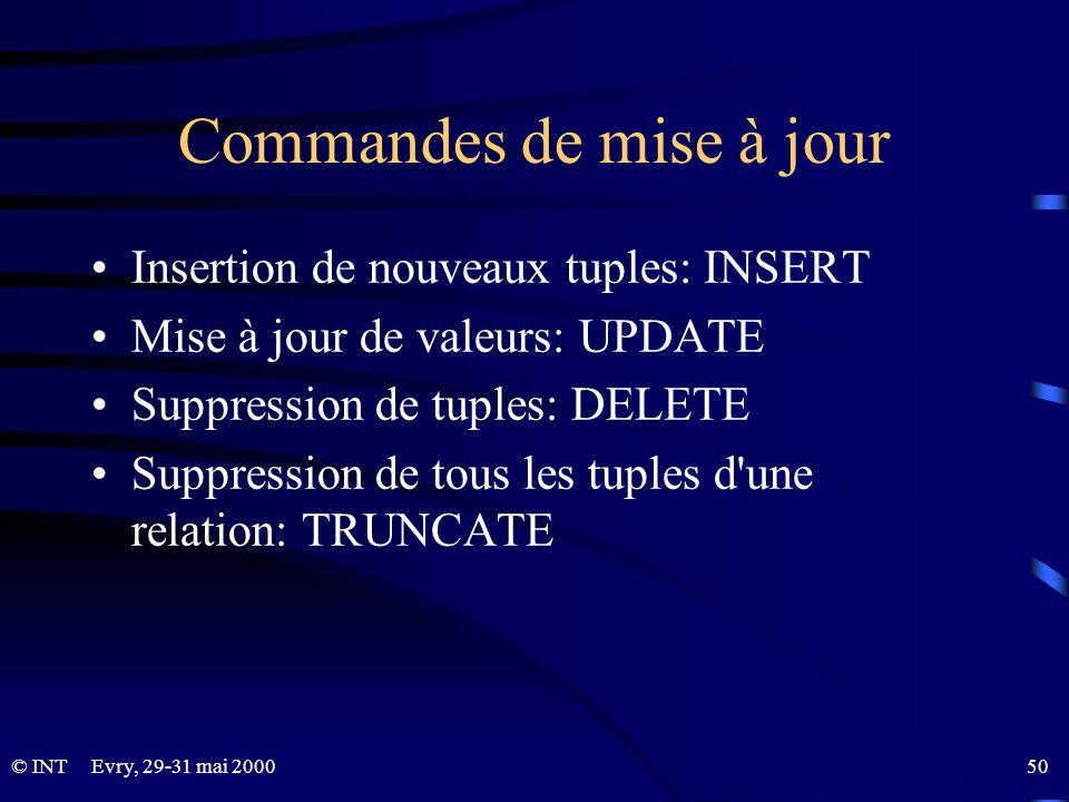 Evry, 29-31 mai 2000 50© INT Commandes de mise à jour Insertion de nouveaux tuples: INSERT Mise à jour de valeurs: UPDATE Suppression de tuples: DELET