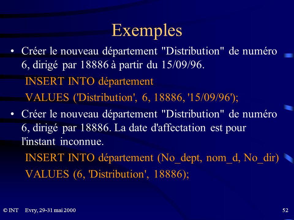 Evry, 29-31 mai 2000 52© INT Exemples Créer le nouveau département